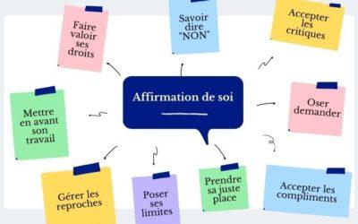 Qu'est-ce que l'affirmation de soi (assertivité) ?